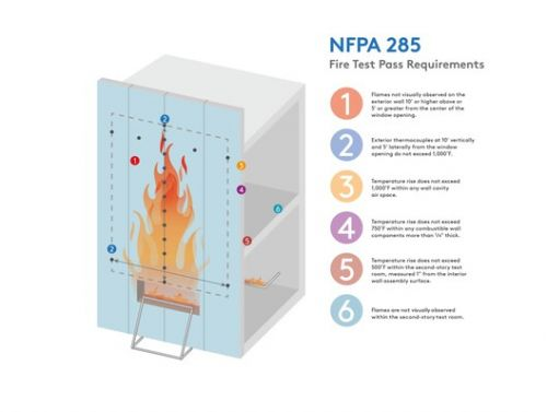 How an Insulated Metal Panel Envelope Can Meet Fire Safety Codes