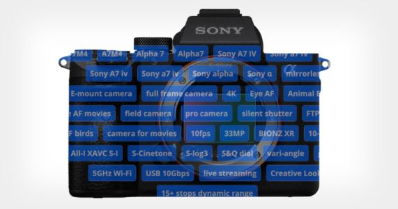 Sony May Have Just Leaked the a7 IV's Specs in YouTube Keywords