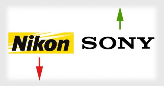 Sony is Now More Popular Than Nikon at LensRentals