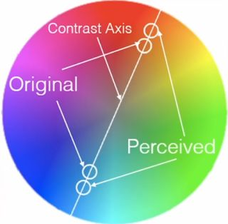 """""""Color Relativity"""" course is online"""