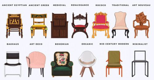 See How the Design of Chairs, Beds and Sofas Have Evolved Through History