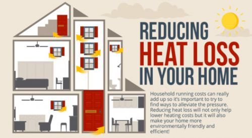 A Guide to Reducing Heat Loss in Homes