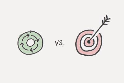 Goals vs. Systems and Habits