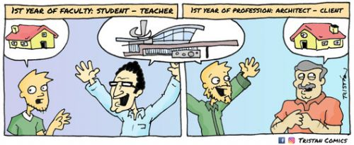 The Architecture Student Through 15 Comic Strips