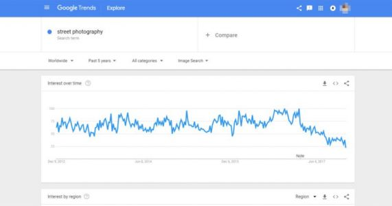 Google Trends Expands to Include Image Search Trends