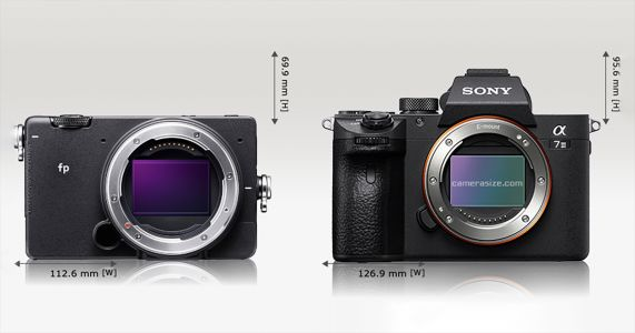 Size Comparison: Sigma fp vs Sony, Nikon, Canon and Panasonic