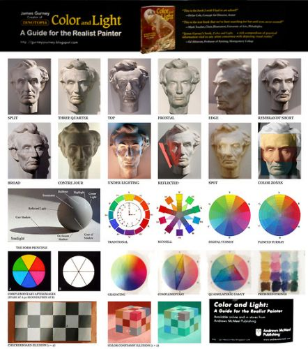 Studying Color and Light: Online Resources