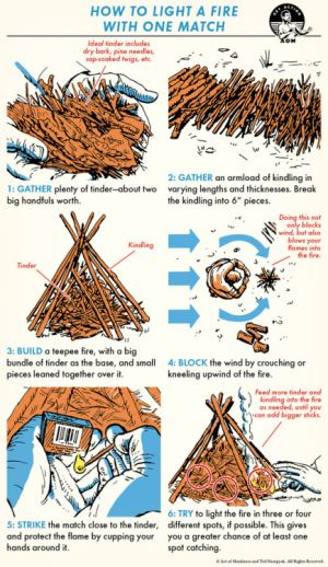 FYI, How to Light a Fire With Just One Match