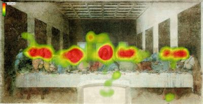 What does eyetracking tell us about the rules of composition?