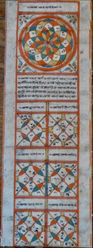 Astrology Charts - from India