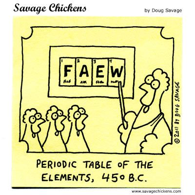 Weekend Joke: Periodic Table 450 B.C