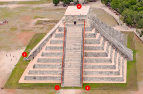 The Curious Design Enigmas of Chichén Itzá's Temple of Kukulkán