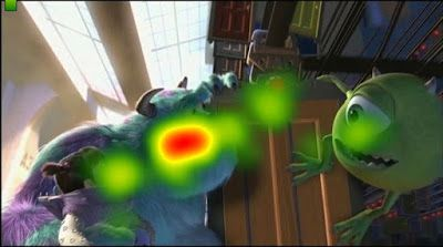 Eye tracking and film