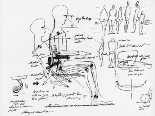 Understanding The Human Body: Designing For People of All Shapes and Sizes
