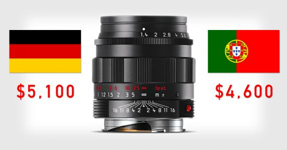 Leica Unveils Line of 'Made in Portugal' Lenses that are Cheaper for US Buyers