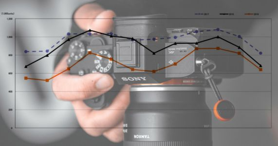 Excessive Competition Could Sink the Camera Industry, Says Nikkei Report