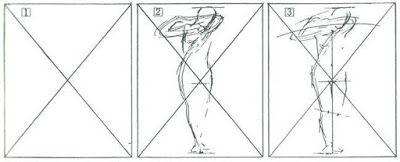 Victor Perard's analysis of the figure